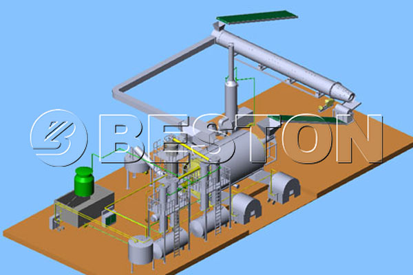 Waste Pyrolysis Machine Archives -